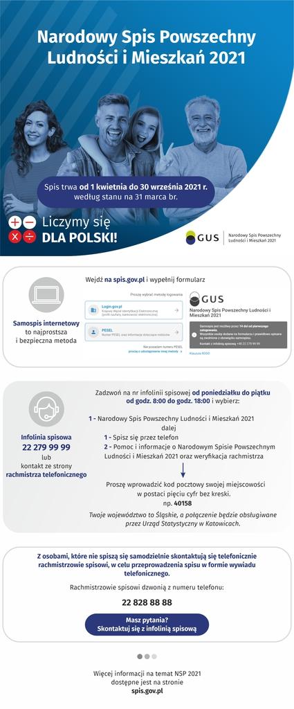 plakat informacyjny NSP2021.jpeg